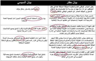 sisi 7aftar statment