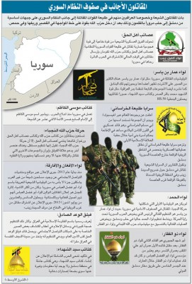 syria shiaat