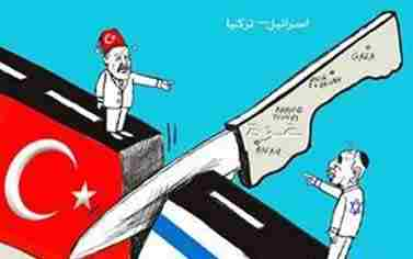 turkia israel