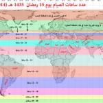 ramadan1435