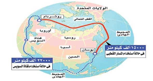 طريق جديد بديلا لقناة السويس بين أوروبا وآسيا