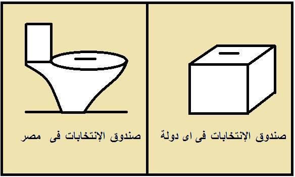صندوق الانتخابات في مصر