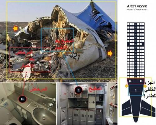 هكذا انفجرت الطائرة الروسية في سيناء