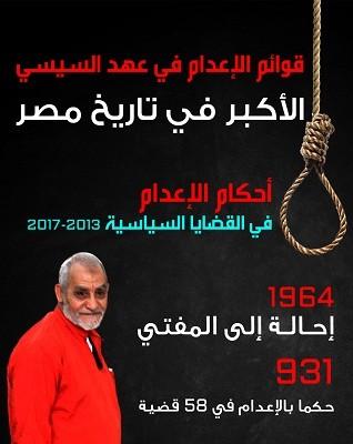 قوائم اعدام السيسي