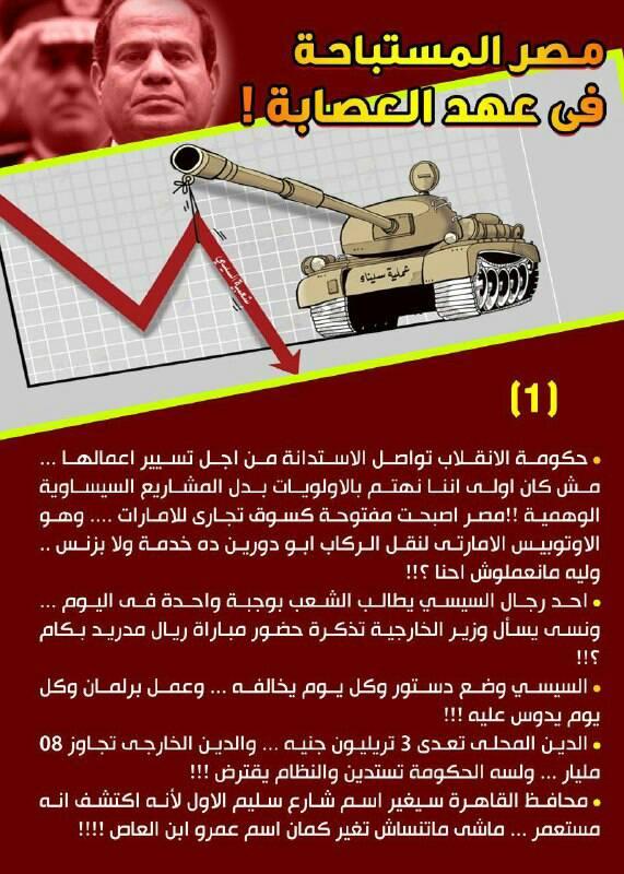 مصر المستباحة