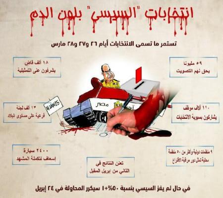 انفوجراف انتخابات الدم