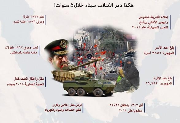 الانقلاب دمر سيناء