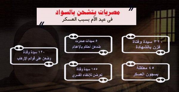 مصريات عيد الأم