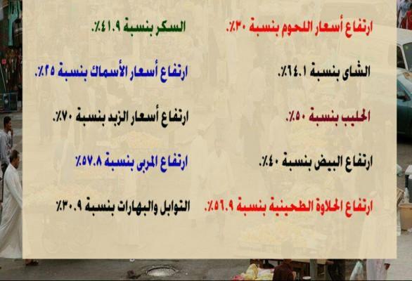 السيسي يحرق المصريين بنار الأسعار