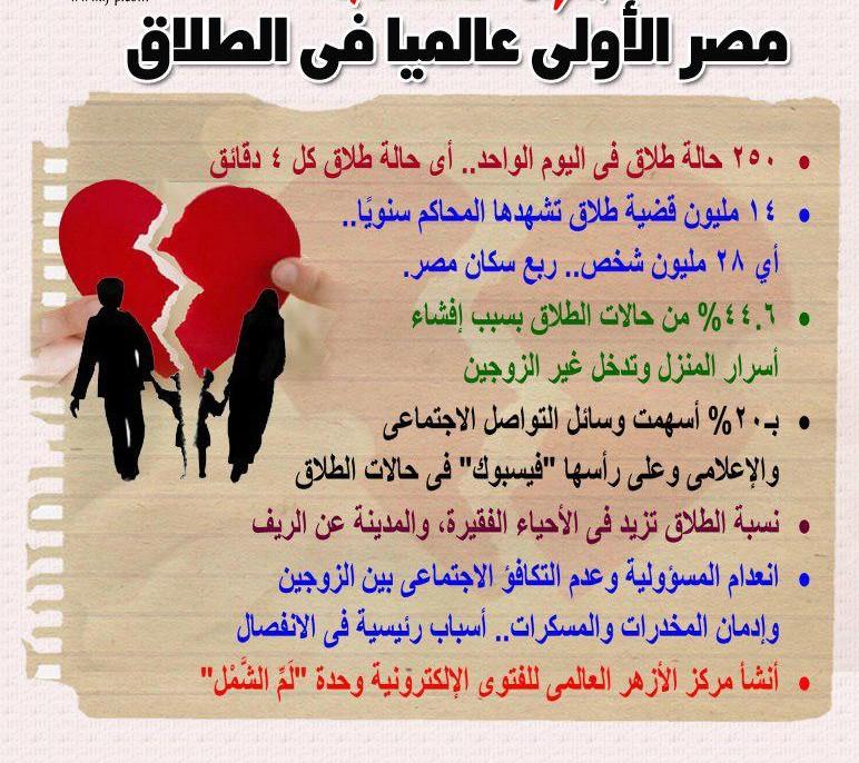 مصر الطلاق