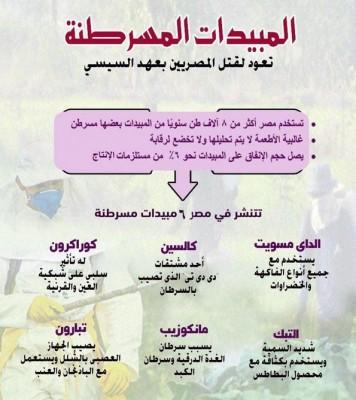 المبيدات المصريين