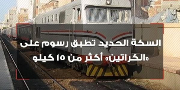 إتاوات السيسي تلاحق شنط الغلابة في قطارات الموت