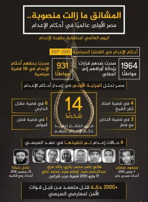 مصر اعدام