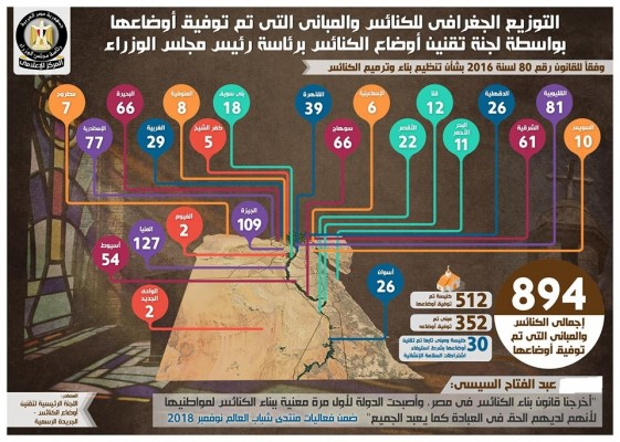 نقلا عن موقع رئاسة وزراء الانقلاب علي التواصل الاجتماعي