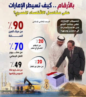 الامارات الاقتصاد المصري