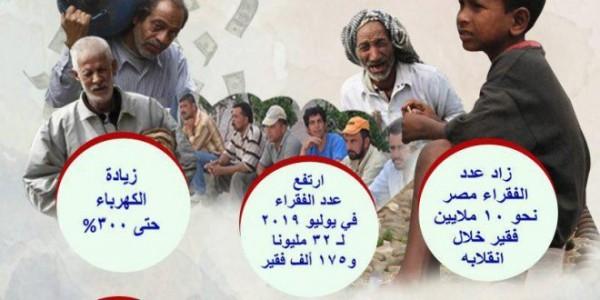 السيسي أفقر مصر