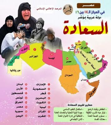 السعادة مصر